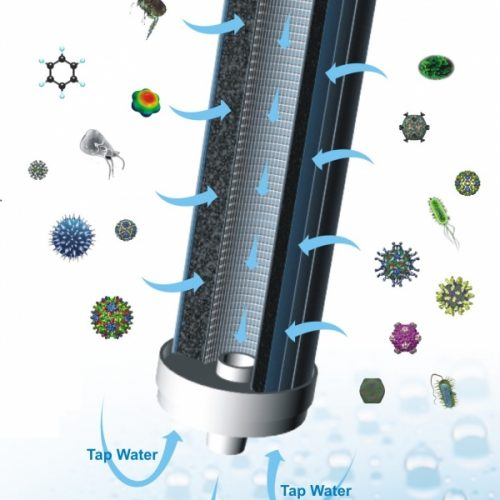 Chanson-PJ6000-Water-Ionizer-Filter