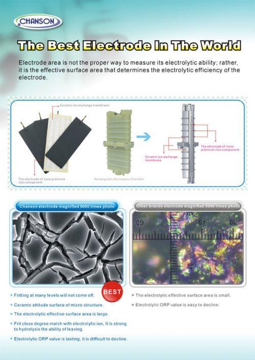 Chanson-Water-Ionizer-Electrode