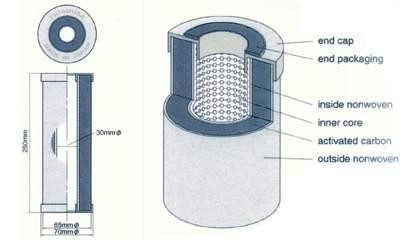 PJ6000 Filter