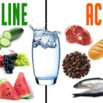 Acid and alkaline foods and how they affect alkalinity