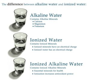ionized alkaline water