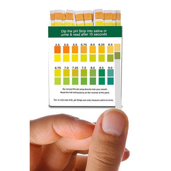 saliva ph test